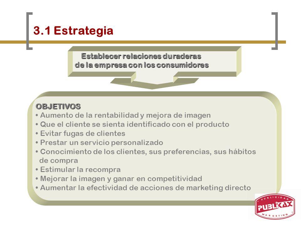 3.1 Estrategia Establecer relaciones duraderas de la empresa con los consumidores de la empresa con los consumidores OBJETIVOS Aumento de la rentabili