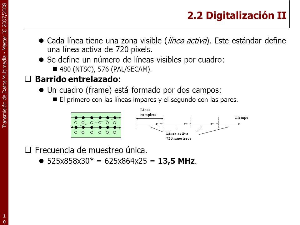 Transmisión de Datos Multimedia - Master IC 2007/2008 2.2 Digitalización II Cada línea tiene una zona visible (línea activa).