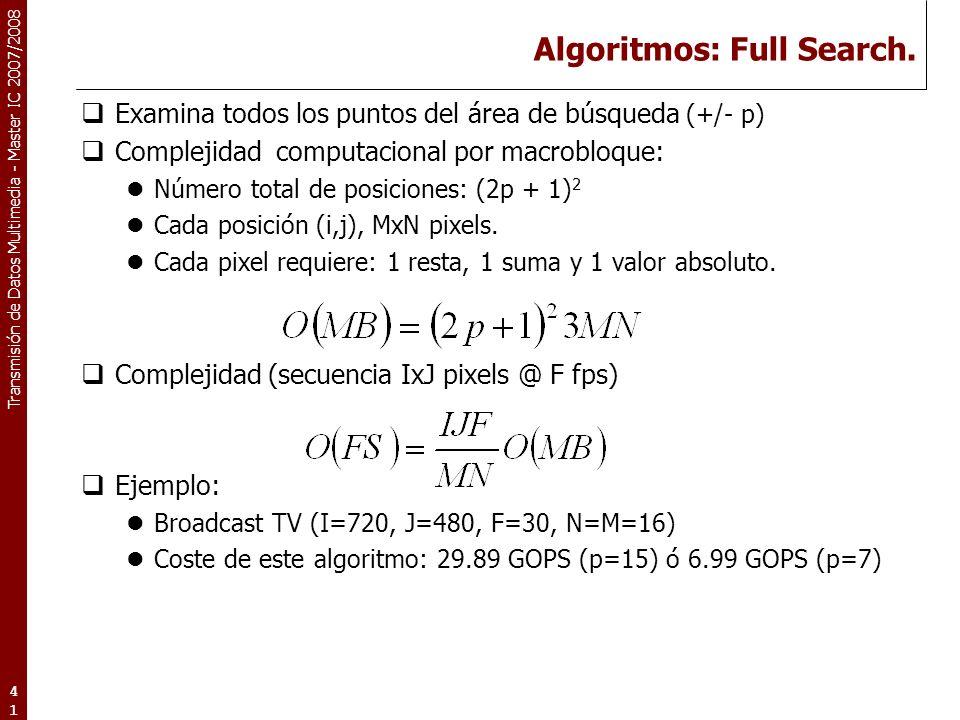 Transmisión de Datos Multimedia - Master IC 2007/2008 Algoritmos: Full Search.