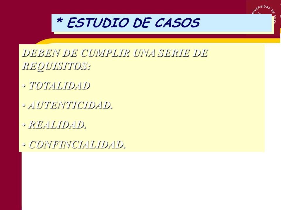 * ESTUDIO DE CASOS DEBEN DE CUMPLIR UNA SERIE DE REQUISITOS: TOTALIDAD TOTALIDAD AUTENTICIDAD. AUTENTICIDAD. REALIDAD. REALIDAD. CONFINCIALIDAD. CONFI