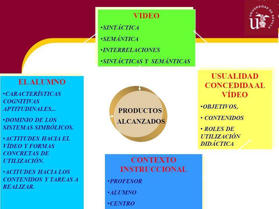 VIDEO SINTÁCTICA SEMÁNTICA INTERRELACIONES SINTÁCTICAS Y SEMÁNTICAS VIDEO SINTÁCTICA SEMÁNTICA INTERRELACIONES SINTÁCTICAS Y SEMÁNTICAS EL ALUMNO CARA