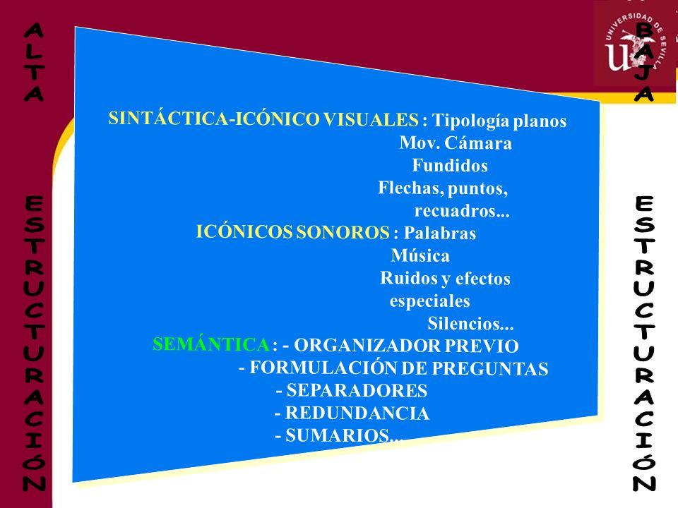 SINTÁCTICA-ICÓNICO VISUALES : Tipología planos Mov. Cámara Fundidos Flechas, puntos, recuadros... ICÓNICOS SONOROS : Palabras Música Ruidos y efectos