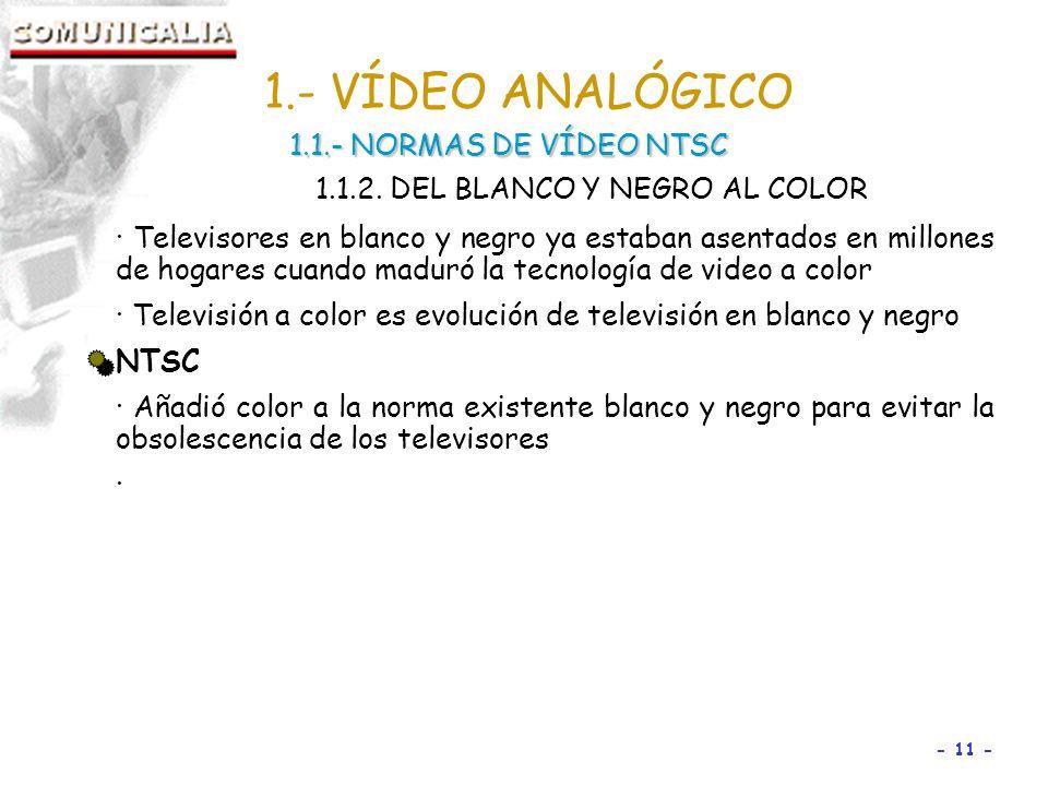 - 11 - · Televisores en blanco y negro ya estaban asentados en millones de hogares cuando maduró la tecnología de video a color · Televisión a color es evolución de televisión en blanco y negro NTSC · Añadió color a la norma existente blanco y negro para evitar la obsolescencia de los televisores · 1.- VÍDEO ANALÓGICO 1.1.- NORMAS DE VÍDEO NTSC 1.1.2.