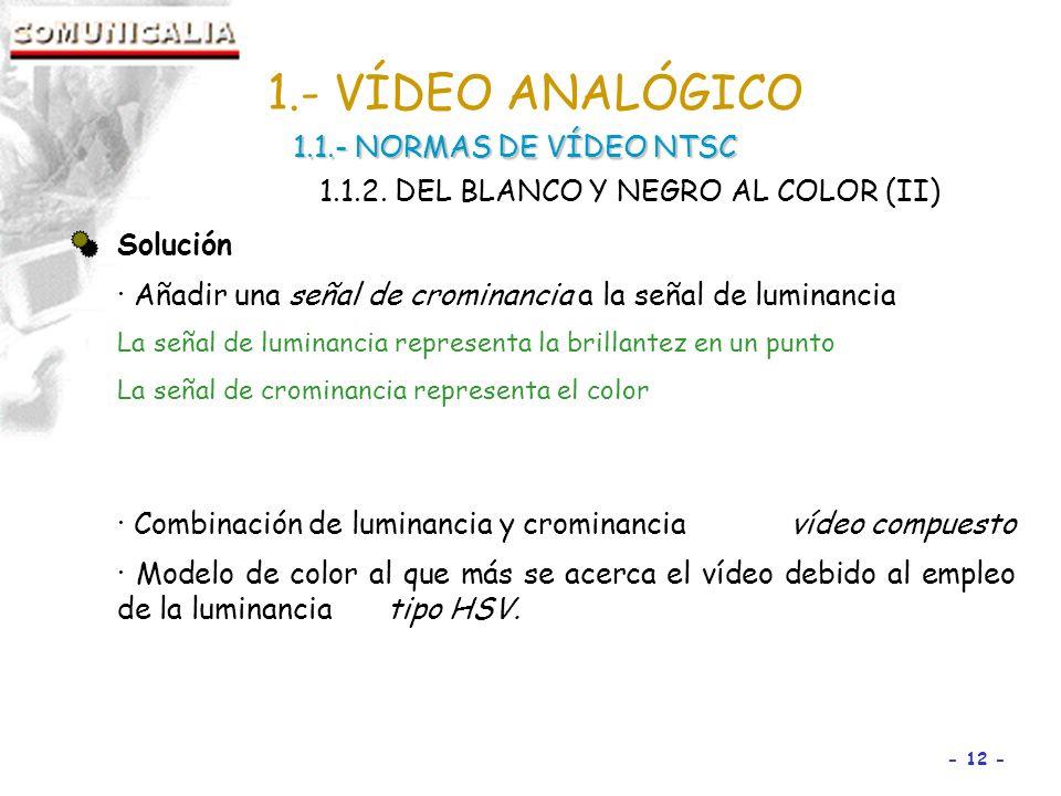 - 12 - Solución · Añadir una señal de crominancia a la señal de luminancia La señal de luminancia representa la brillantez en un punto La señal de crominancia representa el color · Combinación de luminancia y crominancia vídeo compuesto · Modelo de color al que más se acerca el vídeo debido al empleo de la luminancia tipo HSV.