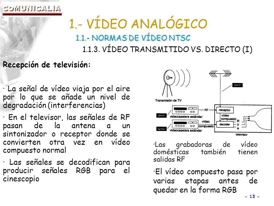 - 13 - Recepción de televisión: · La señal de vídeo viaja por el aire por lo que se añade un nivel de degradación (interferencias) · En el televisor, las señales de RF pasan de la antena a un sintonizador o receptor donde se convierten otra vez en vídeo compuesto normal · Las señales se decodifican para producir señales RGB para el cinescopio 1.- VÍDEO ANALÓGICO 1.1.- NORMAS DE VÍDEO NTSC 1.1.3.