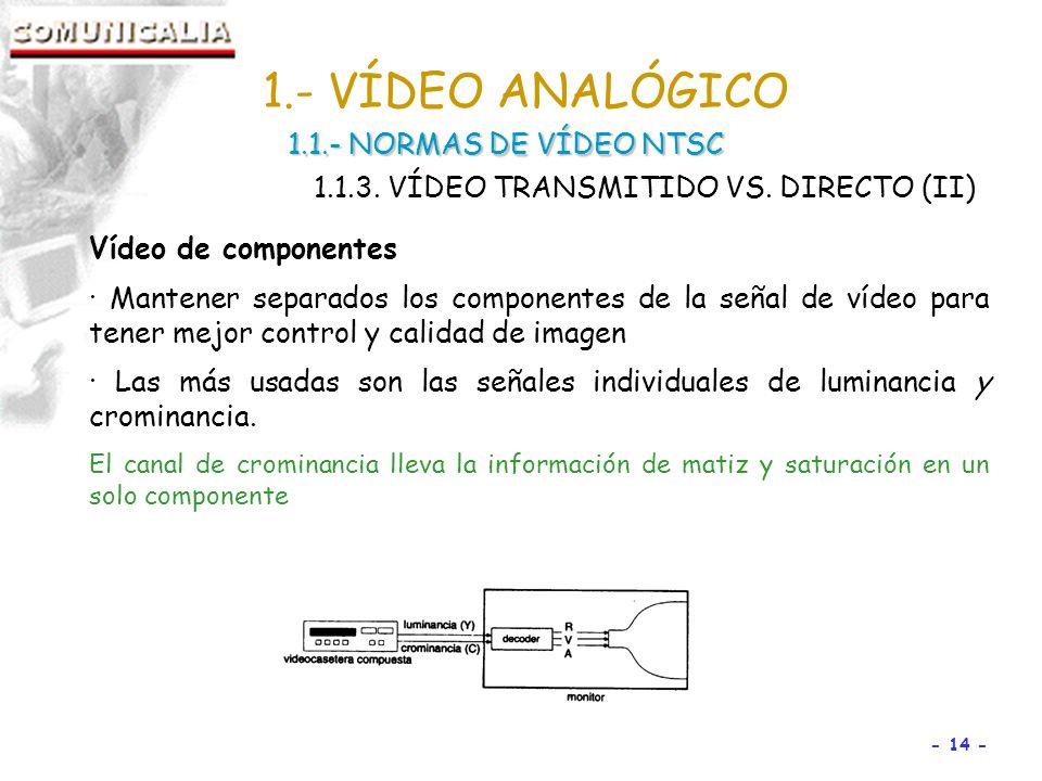 - 14 - Vídeo de componentes · Mantener separados los componentes de la señal de vídeo para tener mejor control y calidad de imagen · Las más usadas son las señales individuales de luminancia y crominancia.