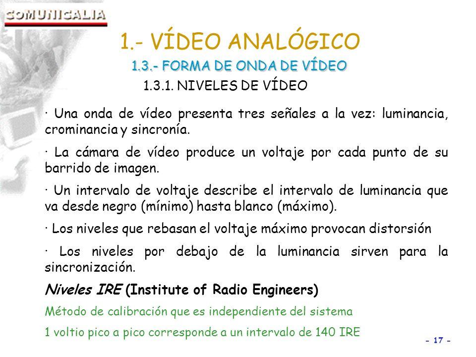 - 17 - · Una onda de vídeo presenta tres señales a la vez: luminancia, crominancia y sincronía.