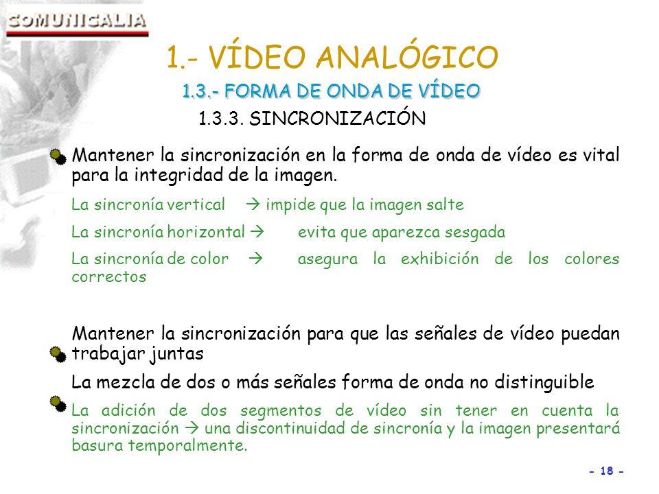- 18 - Mantener la sincronización en la forma de onda de vídeo es vital para la integridad de la imagen.