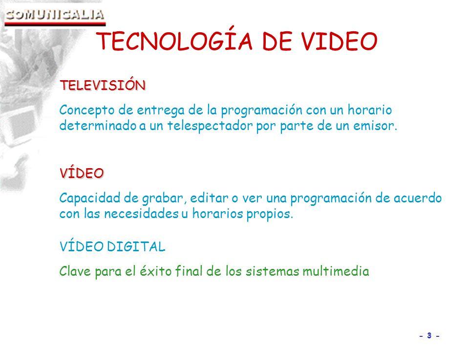- 3 - TECNOLOGÍA DE VIDEO TELEVISIÓN Concepto de entrega de la programación con un horario determinado a un telespectador por parte de un emisor.VÍDEO Capacidad de grabar, editar o ver una programación de acuerdo con las necesidades u horarios propios.