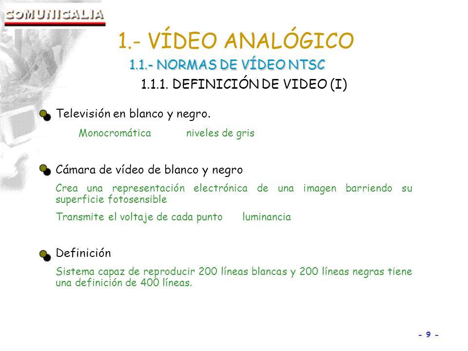 - 9 - Televisión en blanco y negro.