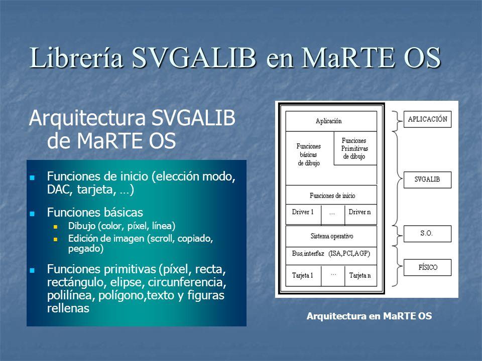 Arquitectura SVGALIB de MaRTE OS Funciones de inicio (elección modo, DAC, tarjeta, …) Funciones básicas Dibujo (color, píxel, línea) Edición de imagen