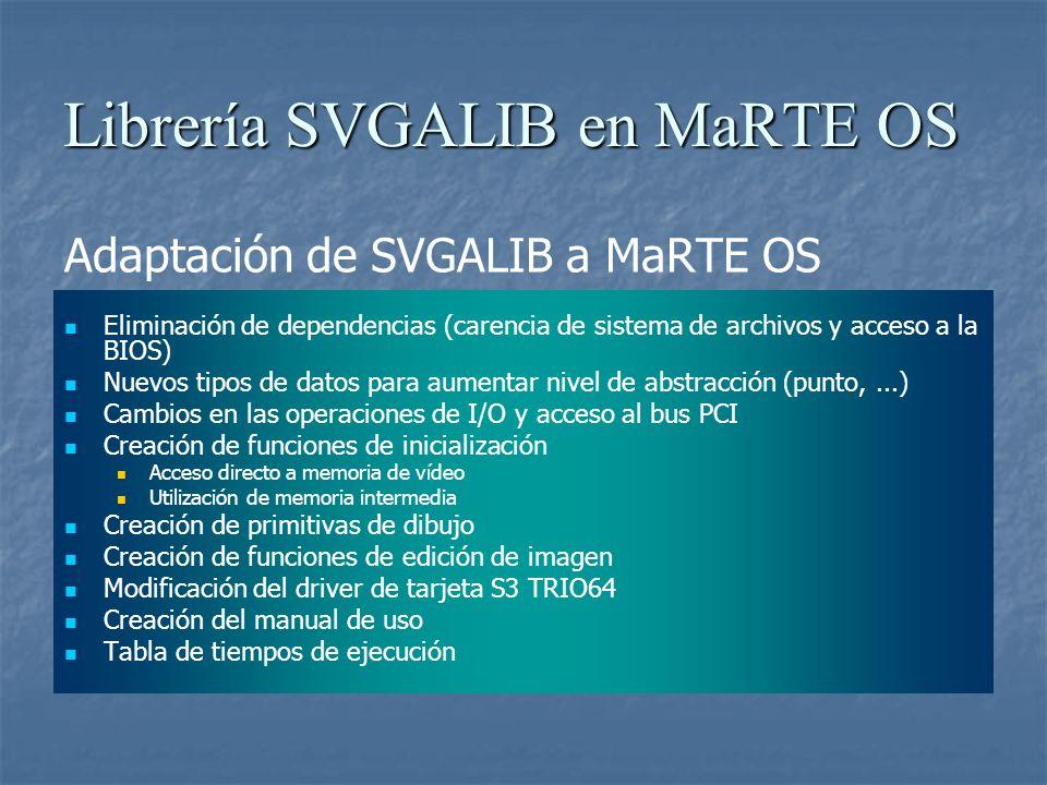 Librería SVGALIB en MaRTE OS Adaptación de SVGALIB a MaRTE OS Eliminación de dependencias (carencia de sistema de archivos y acceso a la BIOS) Nuevos