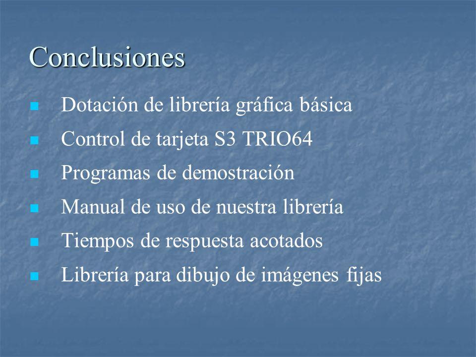 Conclusiones Dotación de librería gráfica básica Control de tarjeta S3 TRIO64 Programas de demostración Manual de uso de nuestra librería Tiempos de r