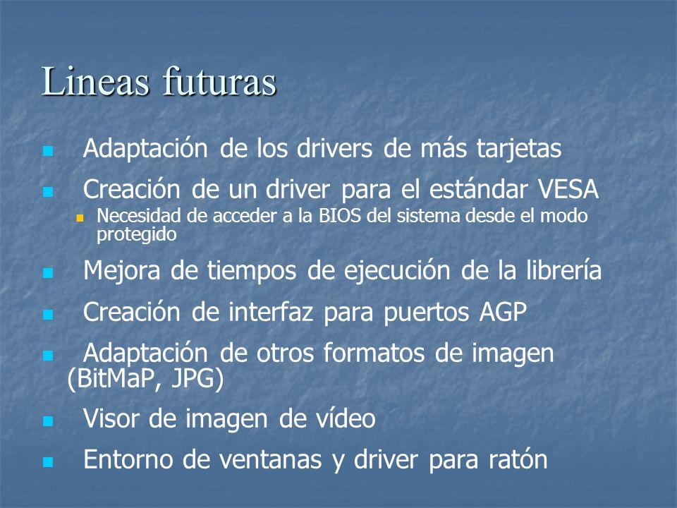 Lineas futuras Adaptación de los drivers de más tarjetas Creación de un driver para el estándar VESA Necesidad de acceder a la BIOS del sistema desde