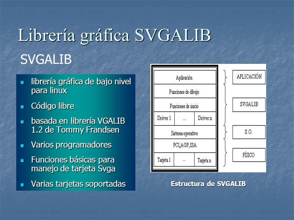 Librería gráfica SVGALIB SVGALIB: Funciones Modificación registros de tarjeta Test de tarjetagráfica Inicialización de tarjeta gráfica Elección modo de vídeo Elección de la página de memoria Comprobación de los modos disponibles Dirección de inicio de la memoria de vídeo Valores modo de vídeo (anchura, altura, profundidad de píxels,…) Funciones de aceleración gráfica Función de direccionamiento lineal de la memoria de vídeo Soporte ratón, teclado y joystick Soporte segundo plano
