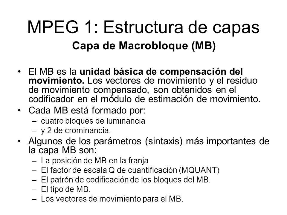 MPEG 1: Estructura de capas Capa de Macrobloque (MB) El MB es la unidad básica de compensación del movimiento. Los vectores de movimiento y el residuo
