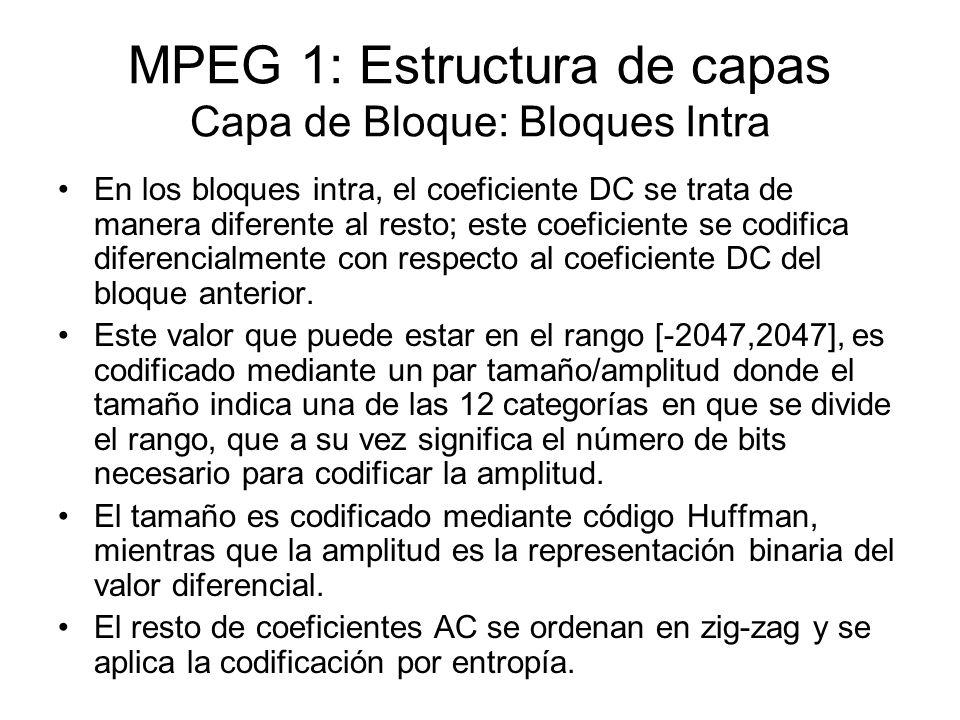 MPEG 1: Estructura de capas Capa de Bloque: Bloques Intra En los bloques intra, el coeficiente DC se trata de manera diferente al resto; este coeficie