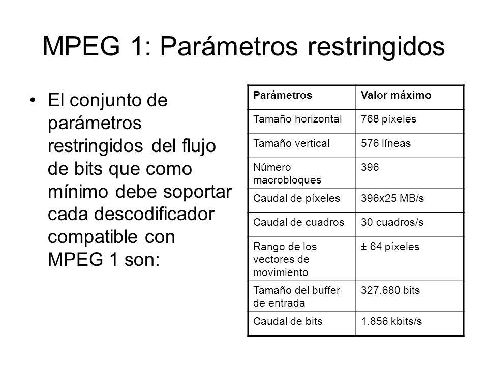MPEG 1: Parámetros restringidos El conjunto de parámetros restringidos del flujo de bits que como mínimo debe soportar cada descodificador compatible