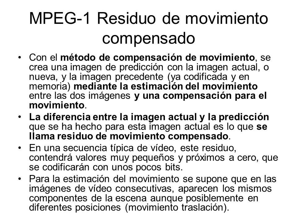 MPEG-1 Residuo de movimiento compensado Con el método de compensación de movimiento, se crea una imagen de predicción con la imagen actual, o nueva, y