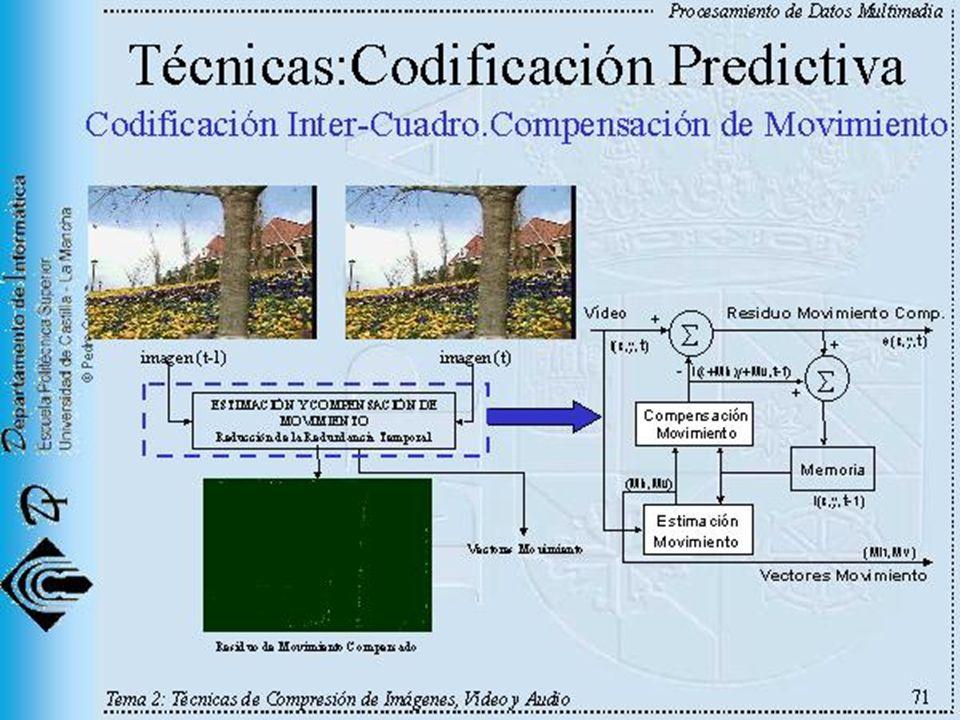 MPEG 1: Estructura de capas Capa de Bloque: Bloques Intra El coeficiente DC: se cuantifica de forma diferente a como lo hacen los coeficientes AC.