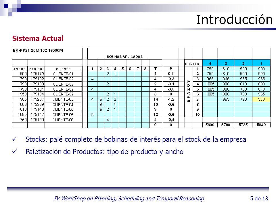 5 de 13 IV WorkShop on Planning, Scheduling and Temporal Reasoning Introducción Stocks: palé completo de bobinas de interés para el stock de la empres