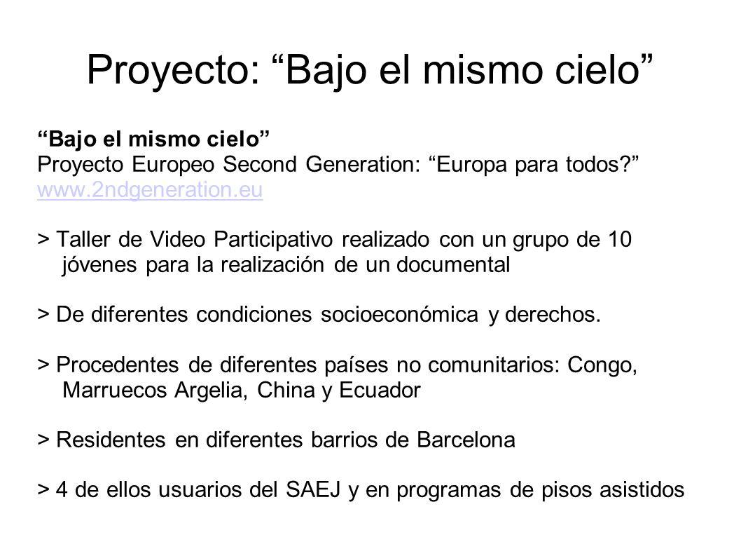 Proyecto: Bajo el mismo cielo Bajo el mismo cielo Proyecto Europeo Second Generation: Europa para todos? www.2ndgeneration.eu > Taller de Video Partic