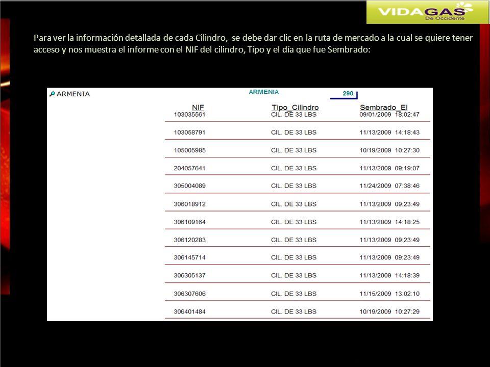 Para ver la información detallada de cada Cilindro, se debe dar clic en la ruta de mercado a la cual se quiere tener acceso y nos muestra el informe c