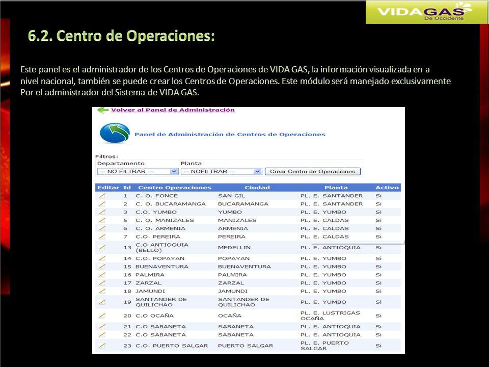 Este panel es el administrador de los Centros de Operaciones de VIDA GAS, la información visualizada en a nivel nacional, también se puede crear los C