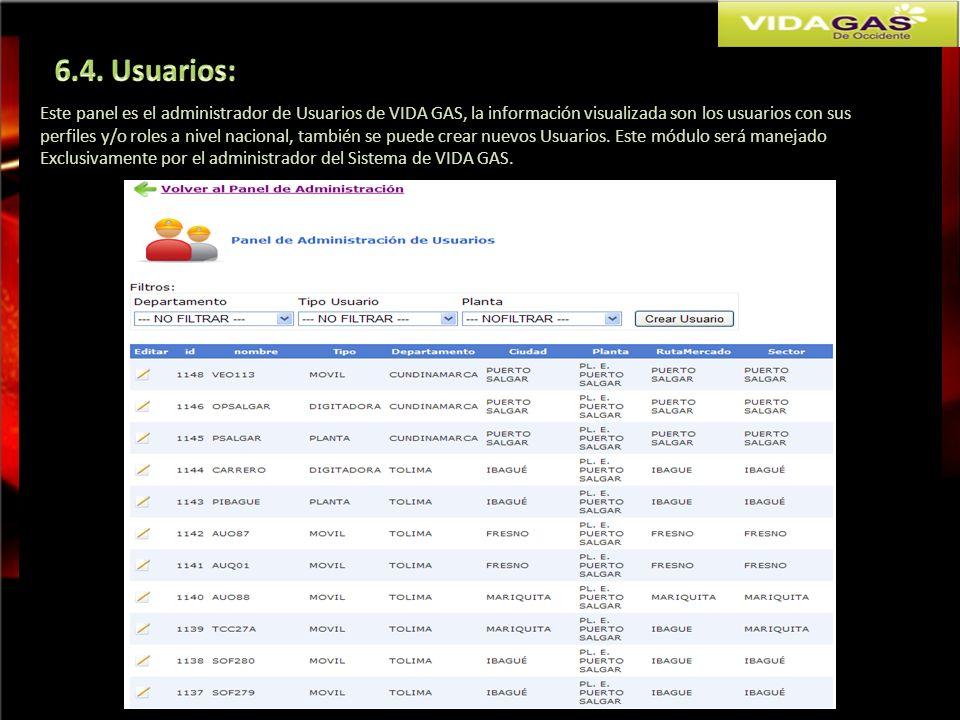 Este panel es el administrador de Usuarios de VIDA GAS, la información visualizada son los usuarios con sus perfiles y/o roles a nivel nacional, tambi