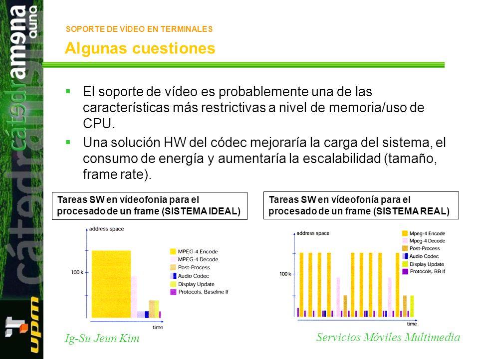 Servicios Móviles Multimedia Ig-Su Jeun Kim Algunas cuestiones El soporte de vídeo es probablemente una de las características más restrictivas a nive