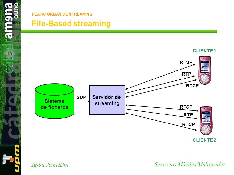 Servicios Móviles Multimedia Ig-Su Jeun Kim File-Based streaming Servidor de streaming SDP Sistema de ficheros RTCP RTP RTSP RTP RTCP CLIENTE 1 CLIENT