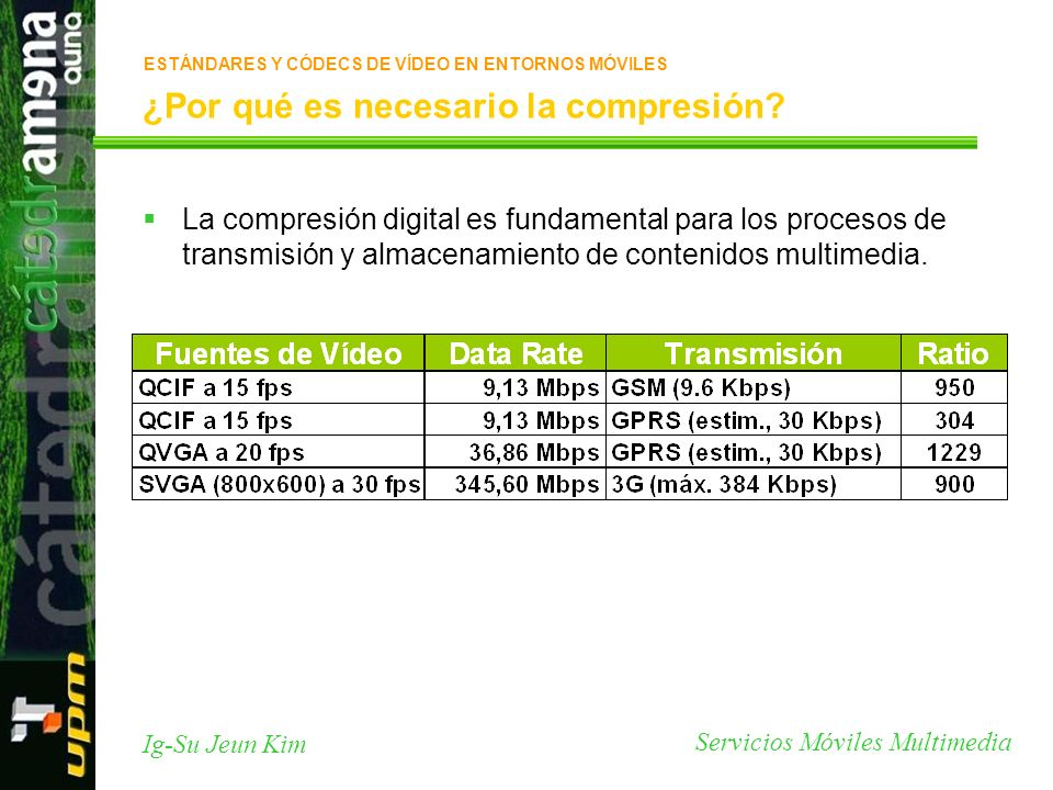 Servicios Móviles Multimedia Ig-Su Jeun Kim ¿Por qué es necesario la compresión? La compresión digital es fundamental para los procesos de transmisión