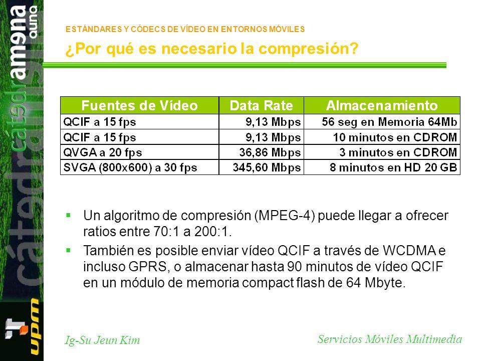 Servicios Móviles Multimedia Ig-Su Jeun Kim ¿Por qué es necesario la compresión? Un algoritmo de compresión (MPEG-4) puede llegar a ofrecer ratios ent