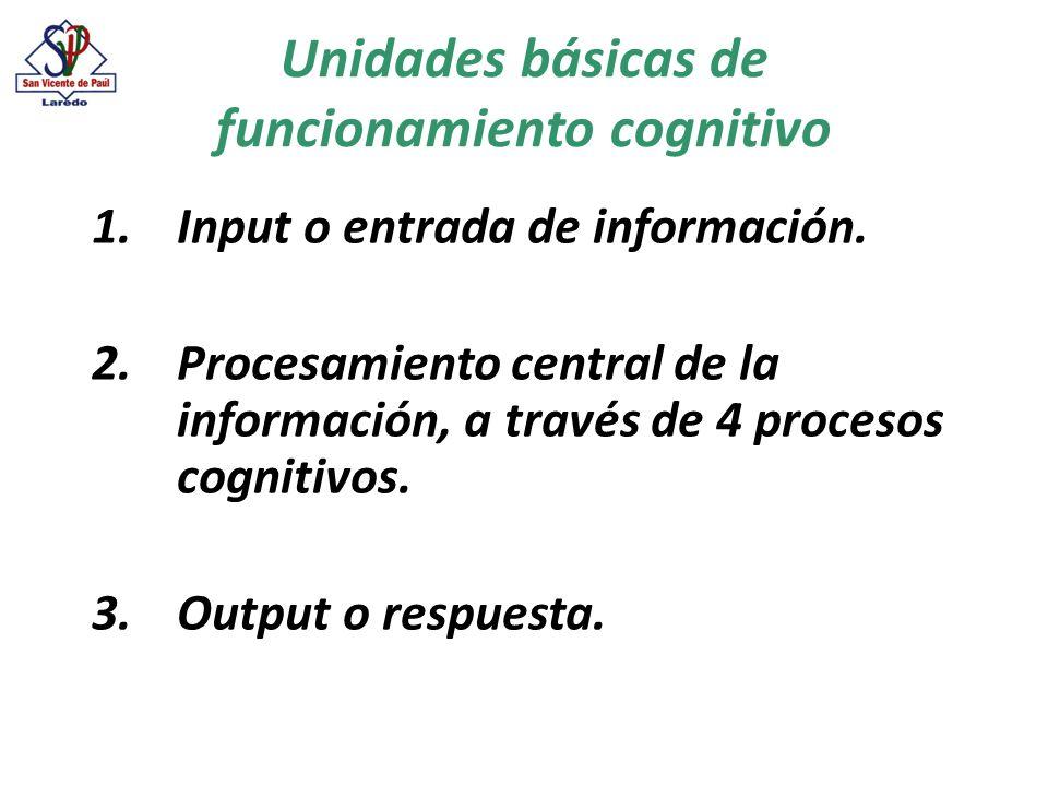 MÉTODO PASS Teoría PASS Procesos Cognitivos - operaciones mentales- : (Los alumnos han de ser conscientes de estos procesos para poder cambiar).