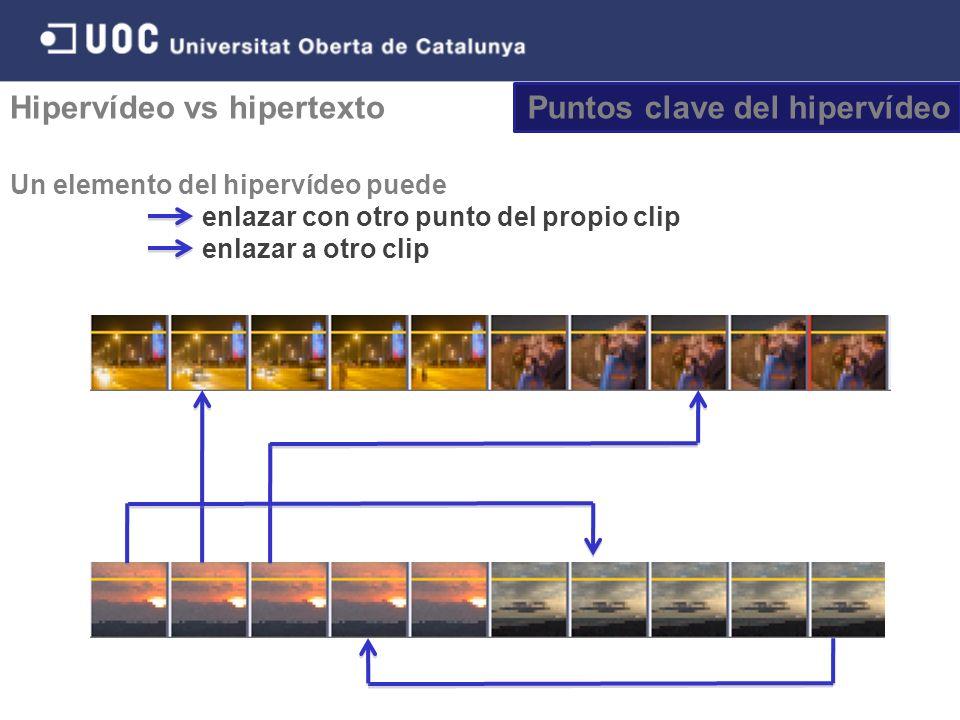 Puntos clave del hipervídeo Hipervídeo vs hipertexto Un elemento del hipervídeo puede enlazar con otro punto del propio clip enlazar a otro clip
