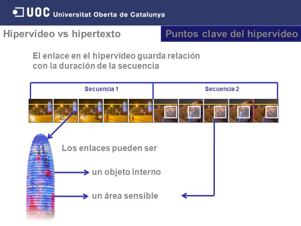 Puntos clave del hipervídeo Hipervídeo vs hipertexto El enlace en el hipervídeo guarda relación con la duración de la secuencia Los enlaces pueden ser un objeto interno un área sensible Secuencia 1 Secuencia 2