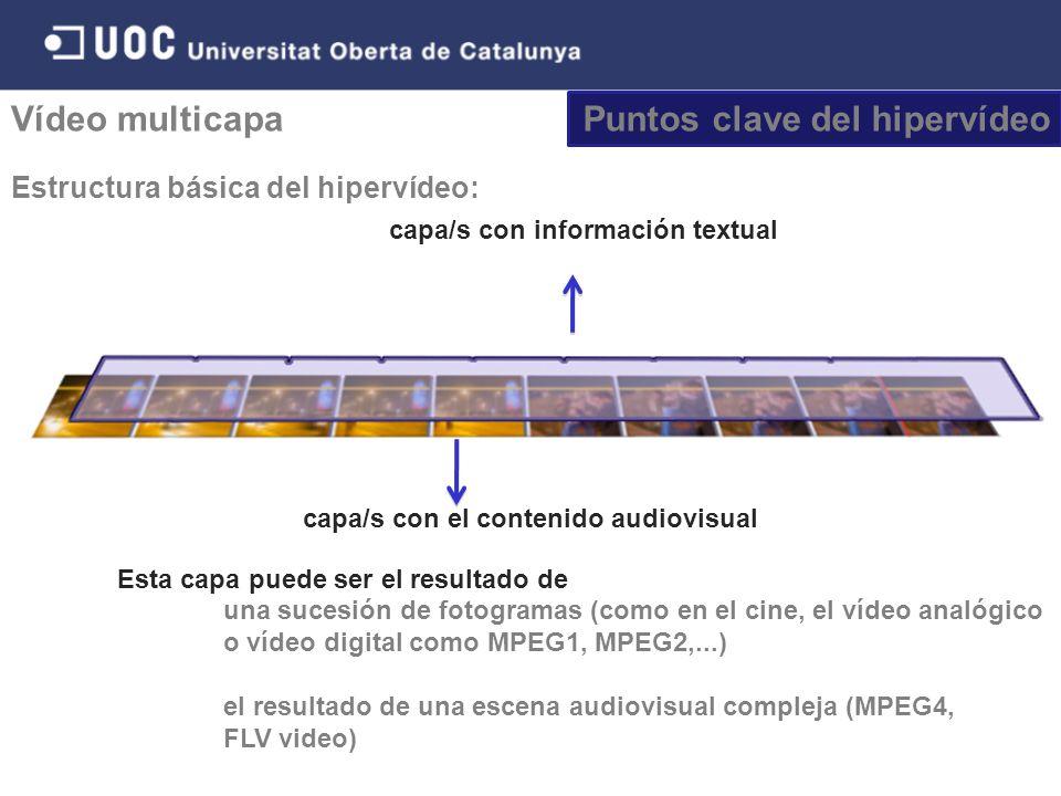 Puntos clave del hipervídeo Vídeo multicapa Estructura básica del hipervídeo: capa/s con información textual capa/s con el contenido audiovisual Esta capa puede ser el resultado de una sucesión de fotogramas (como en el cine, el vídeo analógico o vídeo digital como MPEG1, MPEG2,...) el resultado de una escena audiovisual compleja (MPEG4, FLV video)
