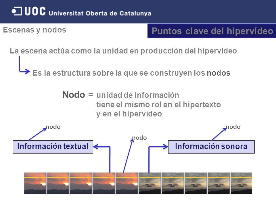 Puntos clave del hipervídeo Escenas y nodos La escena actúa como la unidad en producción del hipervídeo Es la estructura sobre la que se construyen los nodos Nodo = unidad de información tiene el mismo rol en el hipertexto y en el hipervídeo Información textualInformación sonora nodo
