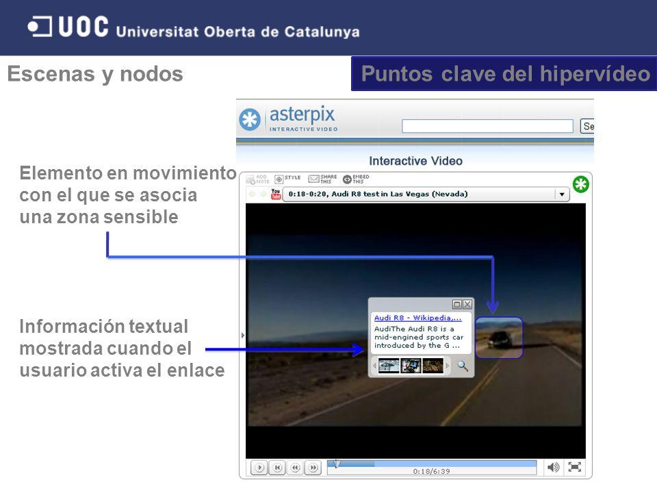 Puntos clave del hipervídeo Escenas y nodos Elemento en movimiento con el que se asocia una zona sensible Información textual mostrada cuando el usuario activa el enlace