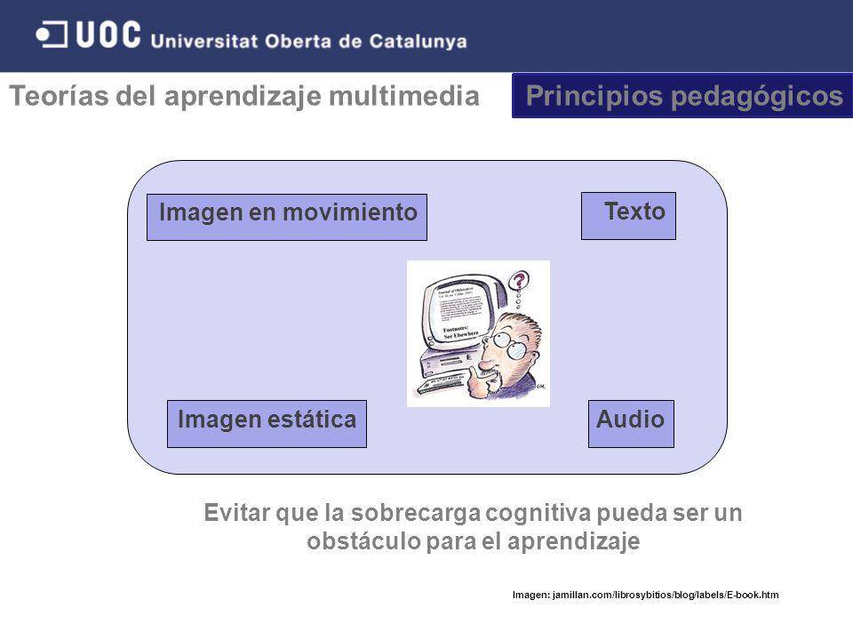 Principios pedagógicos Teorías del aprendizaje multimedia Evitar que la sobrecarga cognitiva pueda ser un obstáculo para el aprendizaje Imagen: jamillan.com/librosybitios/blog/labels/E-book.htm Imagen en movimiento Texto Imagen estáticaAudio