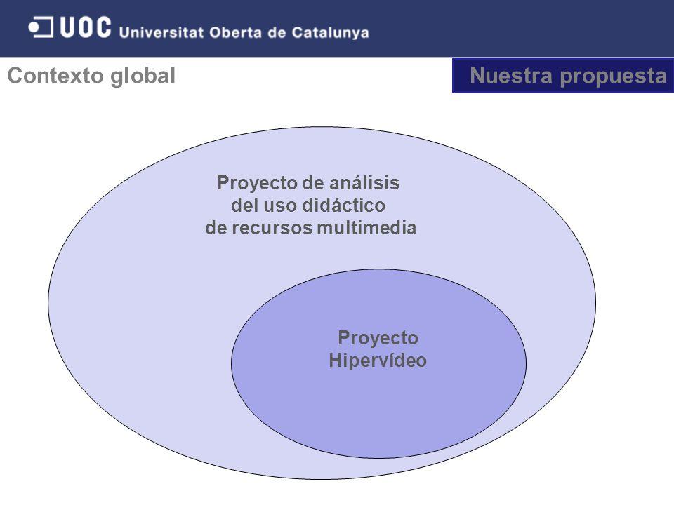 Nuestra propuesta Contexto global Proyecto de análisis del uso didáctico de recursos multimedia Proyecto Hipervídeo