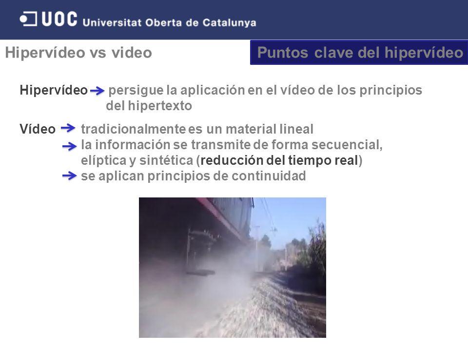 Puntos clave del hipervídeo Hipervídeo vs video Hipervídeo persigue la aplicación en el vídeo de los principios del hipertexto Vídeo tradicionalmente es un material lineal la información se transmite de forma secuencial, elíptica y sintética (reducción del tiempo real) se aplican principios de continuidad