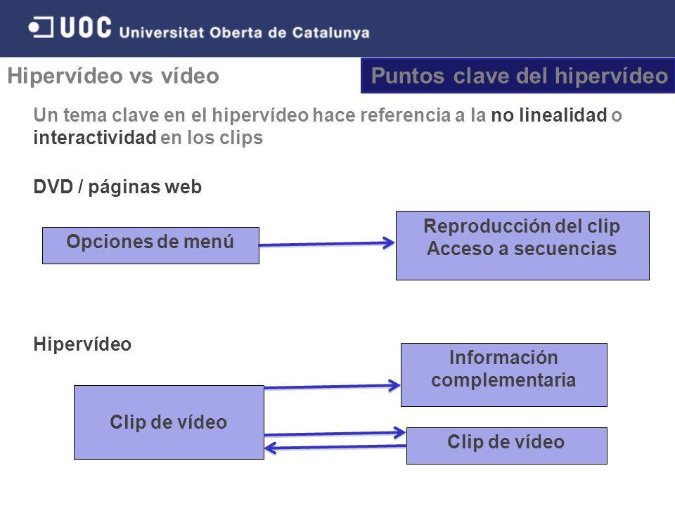 Puntos clave del hipervídeo Hipervídeo vs vídeo Un tema clave en el hipervídeo hace referencia a la no linealidad o interactividad en los clips DVD / páginas web Hipervídeo Opciones de menú Reproducción del clip Acceso a secuencias Clip de vídeo Información complementaria