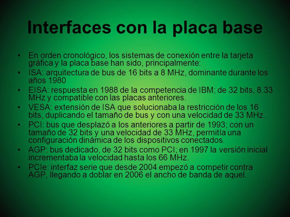 Interfaces con la placa base En orden cronológico, los sistemas de conexión entre la tarjeta gráfica y la placa base han sido, principalmente: ISA: ar