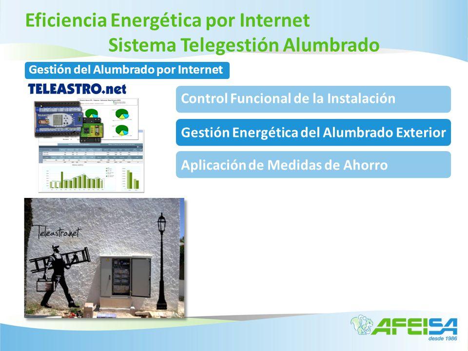 Eficiencia Energética por Internet Sistema Telegestión Alumbrado Gestión del Alumbrado por Internet Control Funcional de la Instalación Gestión Energé