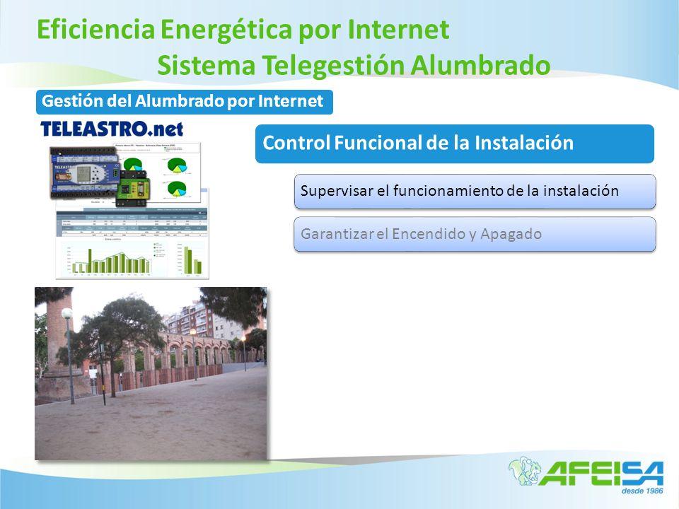 Eficiencia Energética por Internet Sistema Telegestión Alumbrado Supervisar el funcionamiento de la instalación Garantizar el Encendido y Apagado Gest