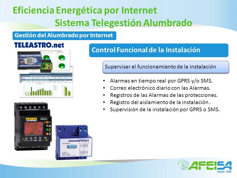 Eficiencia Energética por Internet Sistema Telegestión Alumbrado Alarmas en tiempo real por GPRS y/o SMS. Correo electrónico diario con las Alarmas. R