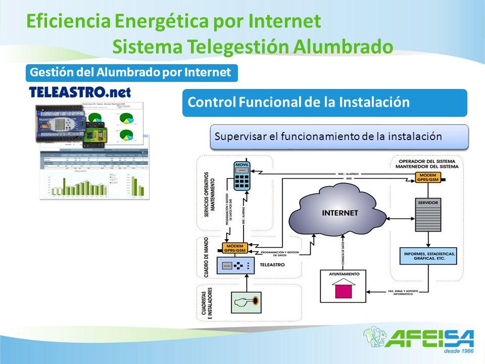 Eficiencia Energética por Internet Sistema Telegestión Alumbrado Supervisar el funcionamiento de la instalación Gestión del Alumbrado por Internet Sup