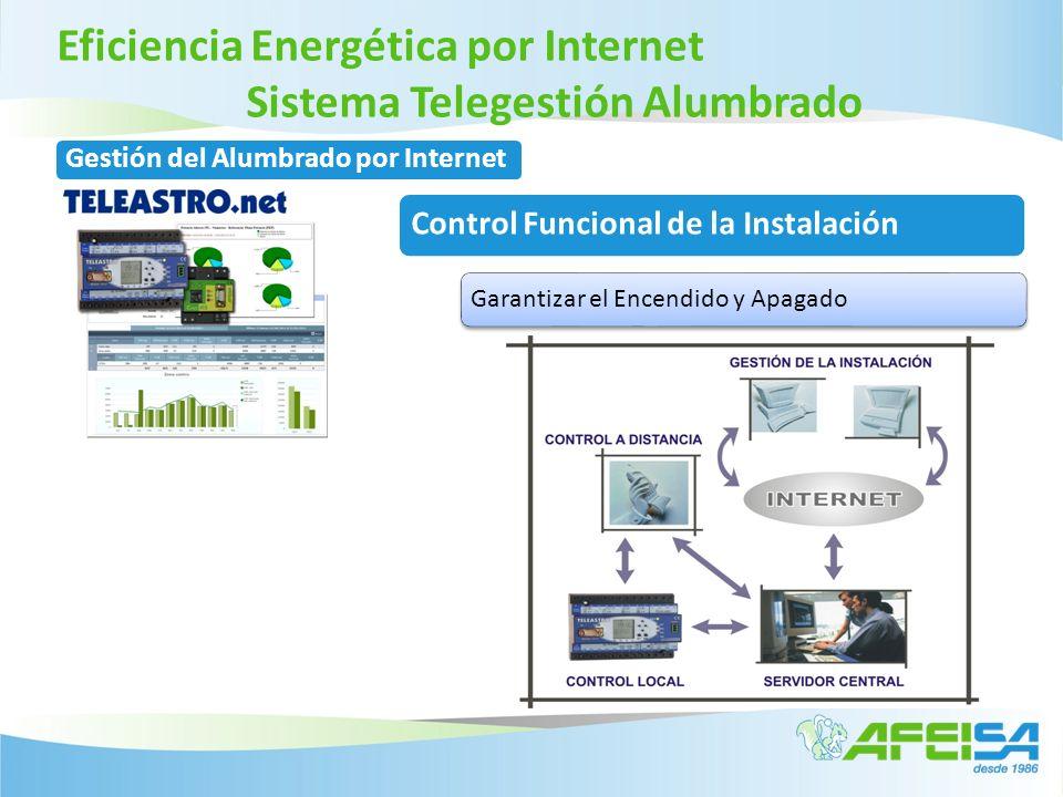 Eficiencia Energética por Internet Sistema Telegestión Alumbrado Garantizar el Encendido y Apagado Gestión del Alumbrado por Internet Control Funciona