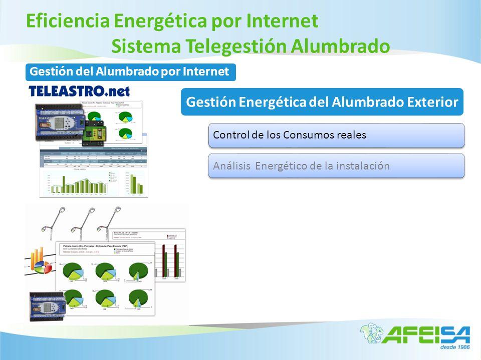 Eficiencia Energética por Internet Sistema Telegestión Alumbrado Gestión del Alumbrado por Internet Control de los Consumos reales Análisis Energético